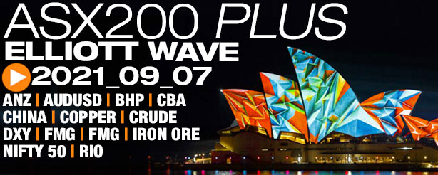 ASX 200 PLUS Elliott Wave Analysis, 7 Sept.